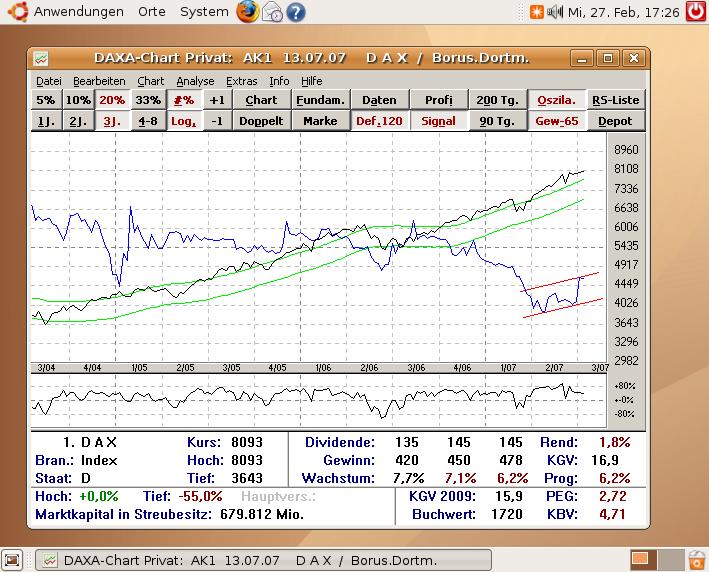 Trader software cortal consors optionen